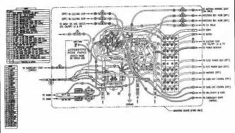 freightliner xc engine diagram wiring diagram website