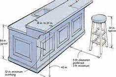 Dimensions For Kitchen Island Bar » Home Design 2017
