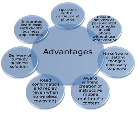 Advantages Of Cell Phones Essay by Mobile Phone Repeater Dreamboxtv