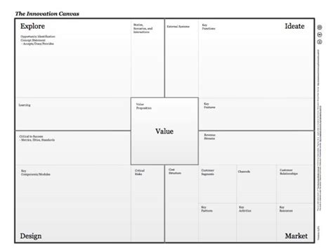 canvas z index the innovation canvas png 1390 215 1049 misc pinterest