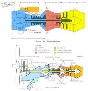 saab 340 engine diagram get free image about wiring diagram