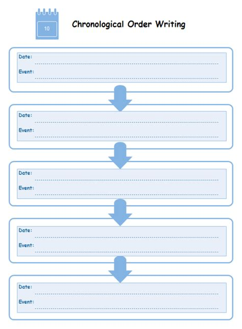 chronological order template chronological writing graphic organizer free