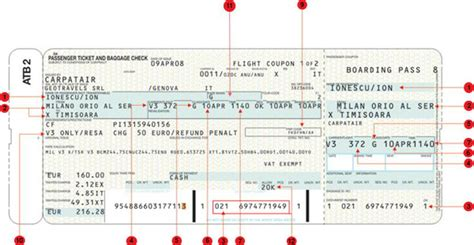 information on airline ticket cheap flight ticket on airline ticket