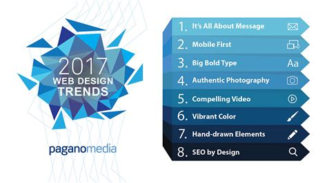 new web design trends 2017 2017 web design trends pagano media