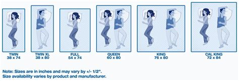 size difference between full and queen bed mattress size chart and mattress dimensions sleep train