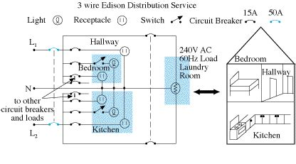 wiring diagram 240 volt residential homes get free image
