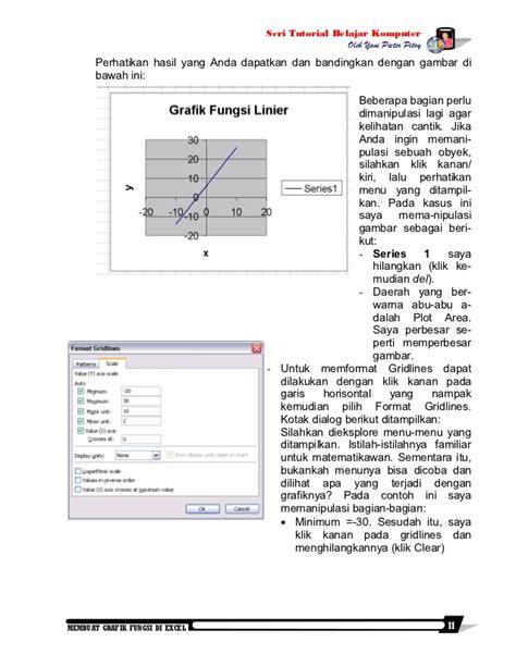 membuat grafik fungsi trigonometri di excel membuat grafik fungsi di excel