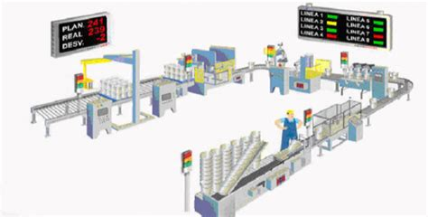 design for manufacturing en espanol espa 241 ol lean manufacturing disposicion y dise 241 o de