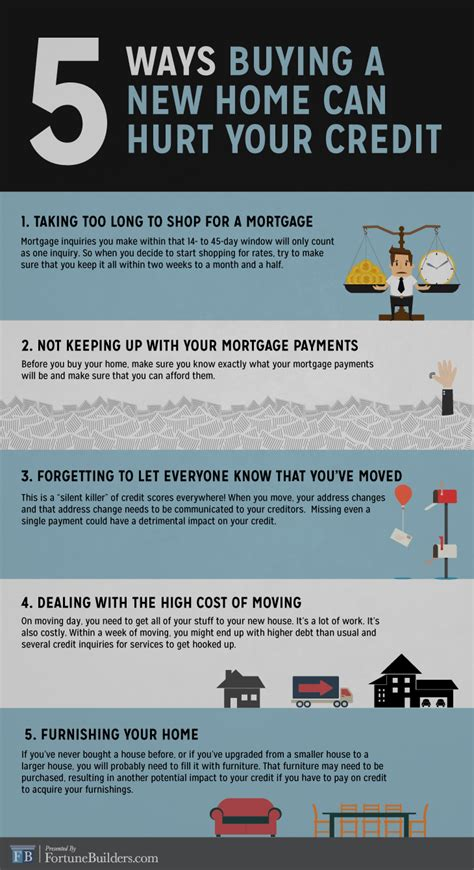 buying a house no credit buy house no credit check 28 images 17 best ideas about loans without credit check