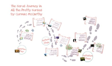 Huckleberry Finn Mapping Project