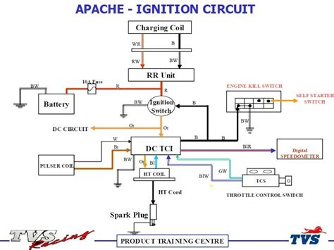 tvs apache wiring diagram wiring diagram and schematic