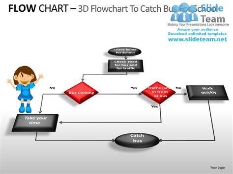design template flow powerpoint flow chart powerpoint presentation slides ppt templates