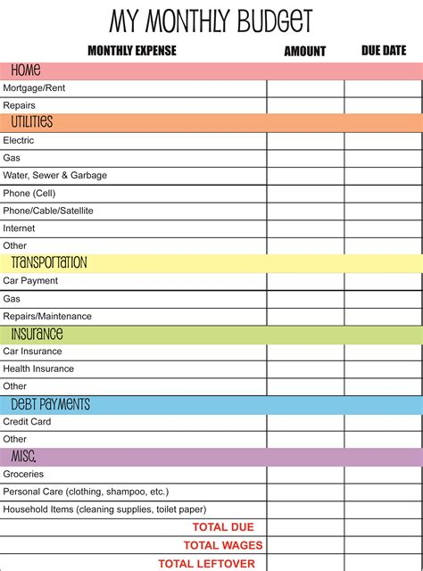 Financial Budget Planner Template by Monthly Budget Planner Template Budget Template Free