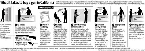 California State Background Check California S Gun Background Check System Could Be National Model Mercury News