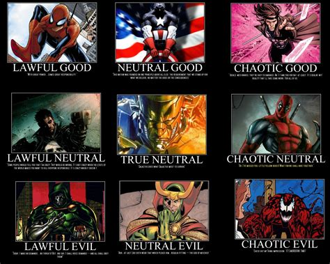 Alignment System Meme - marvel alignment chart by gambit508 d5paue5 jpg 2250 215 1800