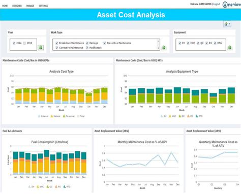 Asset Search Cost Oneview For Terminal Asset Cost Analysis Envecon