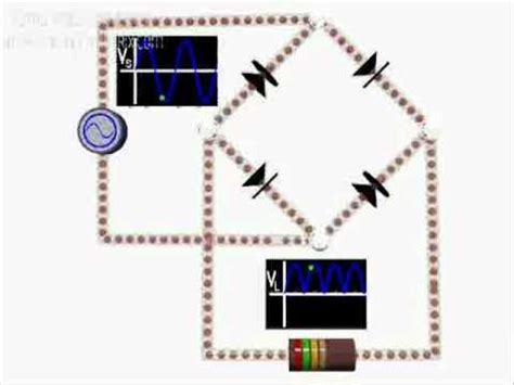 rectifier diode animation wave bridge rectifier animation www pixshark images galleries with a bite