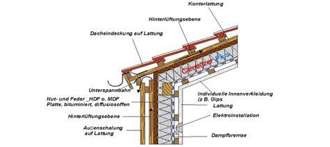 Zwischensparrendämmung Altbau Ohne Unterspannbahn by Pin D 228 Mmung Steildach Mit D 228 Mmsack On