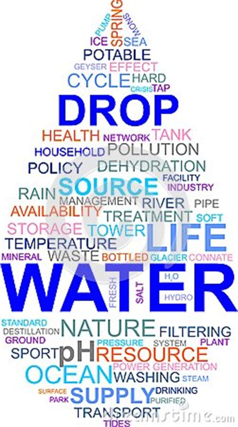 word cloud water drop stock photo image: 26359850
