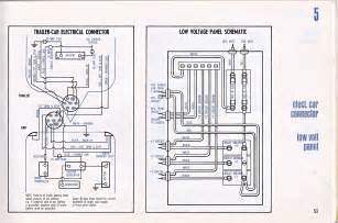Bunkhouse Fifth Wheel Floor Plans 5th wheel trailer wiring diagram