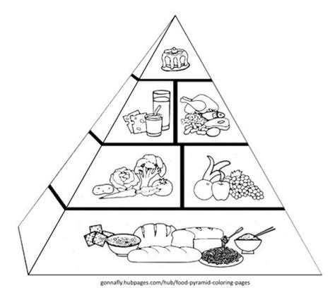 coloring page for food pyramid food pyramid coloring pages hubpages