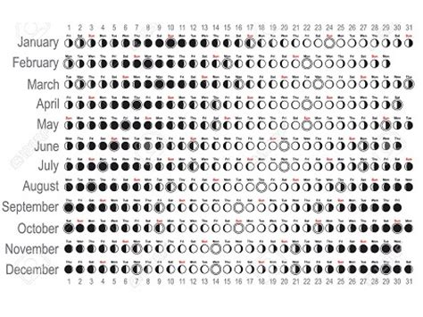 printable calendar 2018 with moon phases related keywords suggestions for moon phases 2017