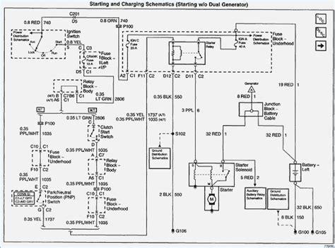 chevy silverado not starting no power at crank fuse help 2005 chevy silverado ignition wiring diagram vivresaville