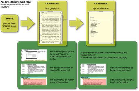 academic dissertation academic dissertation