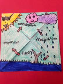 water cycle foldable template 25 best ideas about water cycle craft on