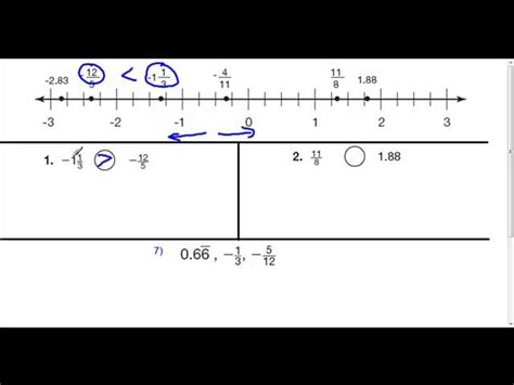 using a number 8 and 5 guards for medium cut on mens hair 8 5 rational numbers on a number line on vimeo