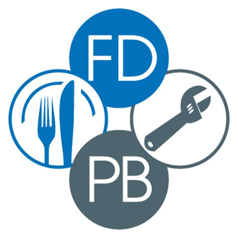 food defense plan builder