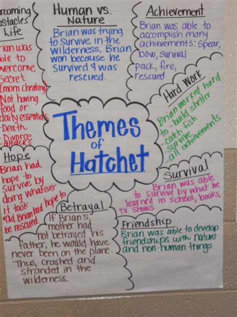 Themes Of Book Hatchet | the creative apple novel activities daily 5 update