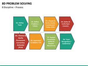 8 step problem solving template 4 step problem solving template related keywords