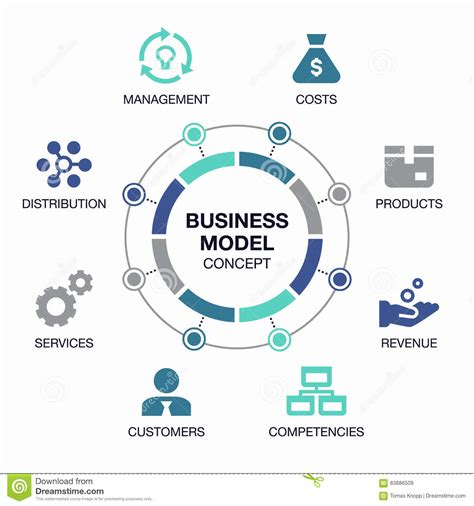 design definition in business business model concept stock vector image 83886509