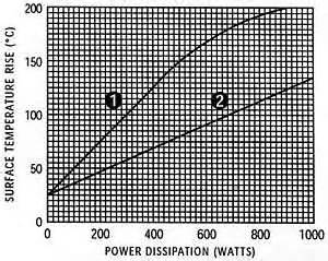 0 ohm resistor power dissipation power dissipation zero ohm resistor 28 images consider the circuit below a what is the