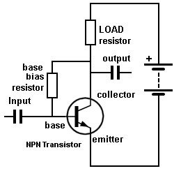 base resistor transistor calculator basic electronics 1a