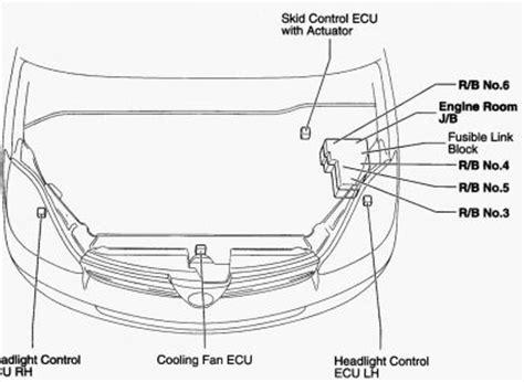 2000 chevy lumina fuse box car repair manuals and wiring