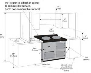Aga Kitchen Designs Aga S Clearance Question