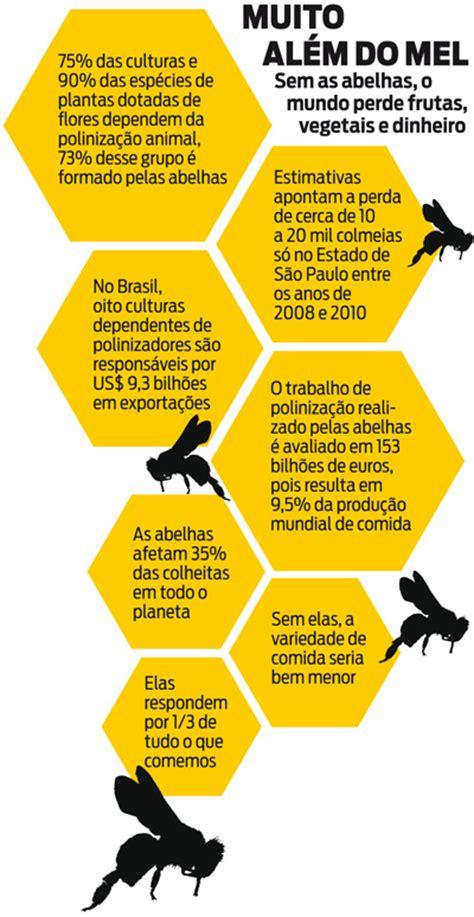 Por que salvar as abelhas - ISTOÉ Independente