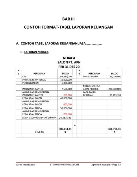 contoh makalah format arus kas contoh format laporan keuangan perusahaan jasa contoh u