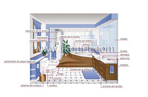 cuarto en ingles casa gt fontaner 237 a gt cuarto de ba 241 o imagen diccionario visual