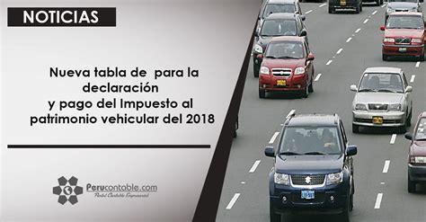 impuesto al patrimonio 2016 munelginca cumpla con el impuesto al patrimonio vehicular noticias
