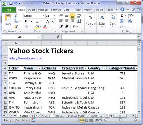 Yahoo Spreadsheet by A List Of All Yahoo Finance Stock Tickers
