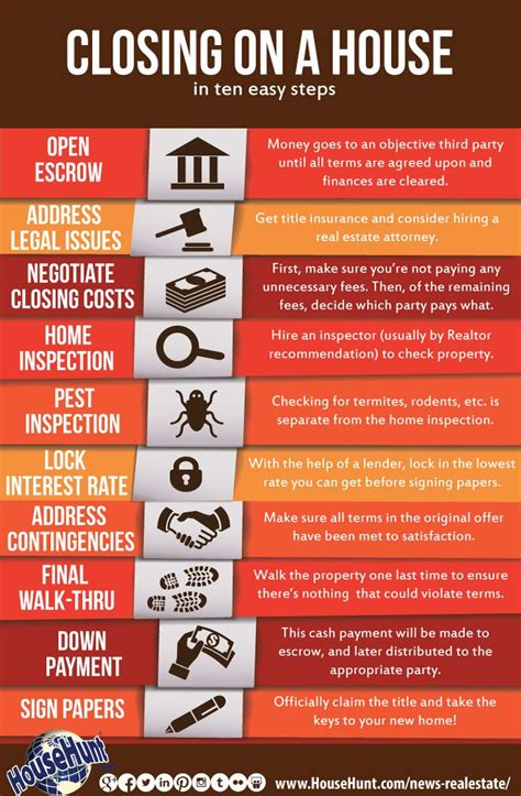 house closing 10 steps to closing on a house infographic breeze easy and real estate companies
