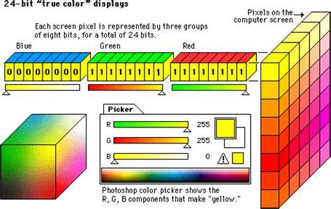 24 bit color web graphics