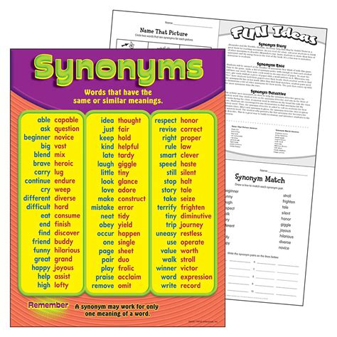 synonym for synonyms learning charts