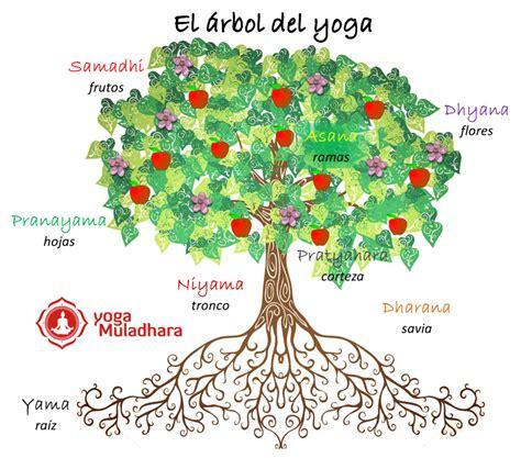 el arbol del yoga 8472454134 el arbol del yoga iyengar pdf