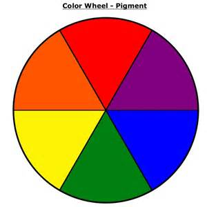 traditional color wheel color theory basics hue