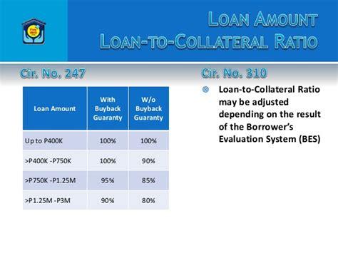 pag ibig contribution cebu best condominium the pag ibig overseas program pagibig financing