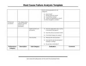 Failure Analysis Report Template Free Root Cause Failure Analysis Form Hashdoc